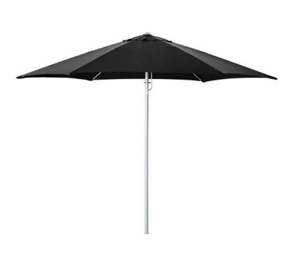 umbrella hire warrnambool.png