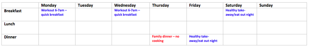 meal planning dietitian