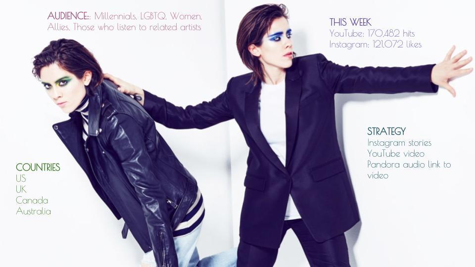 Tegan+and+Sara+Marketing+Campaign.pptx.jpg