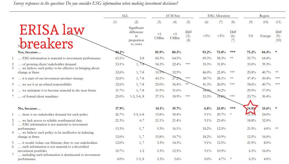 essays on erisa law