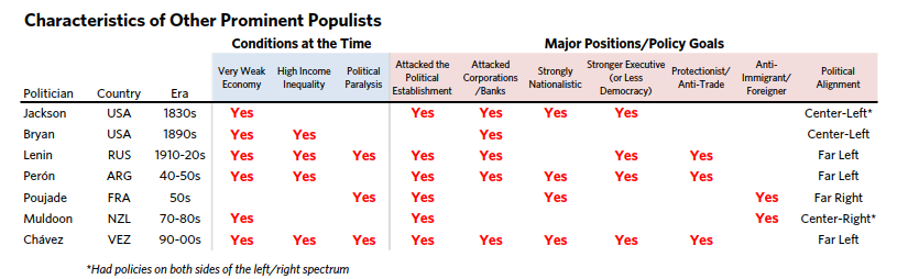 populism2.png