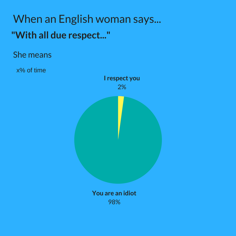 When an English woman says....png