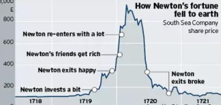 newton-bubble.png