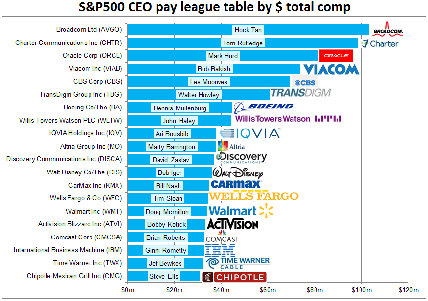 ceo-pay-main.png