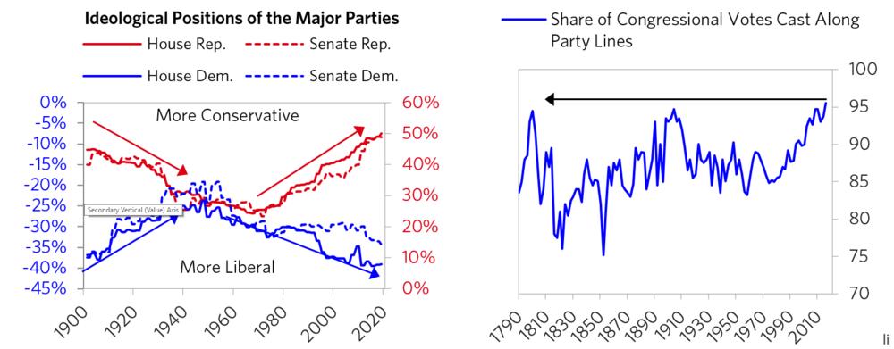 dalio-populism.png
