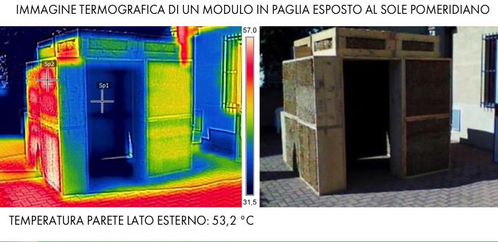 Edifici-di-paglia-italia-caldo-estivo