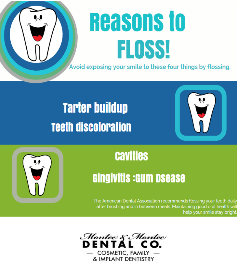 Montee & Montee Reasons to floss | Green Hills Dentistry
