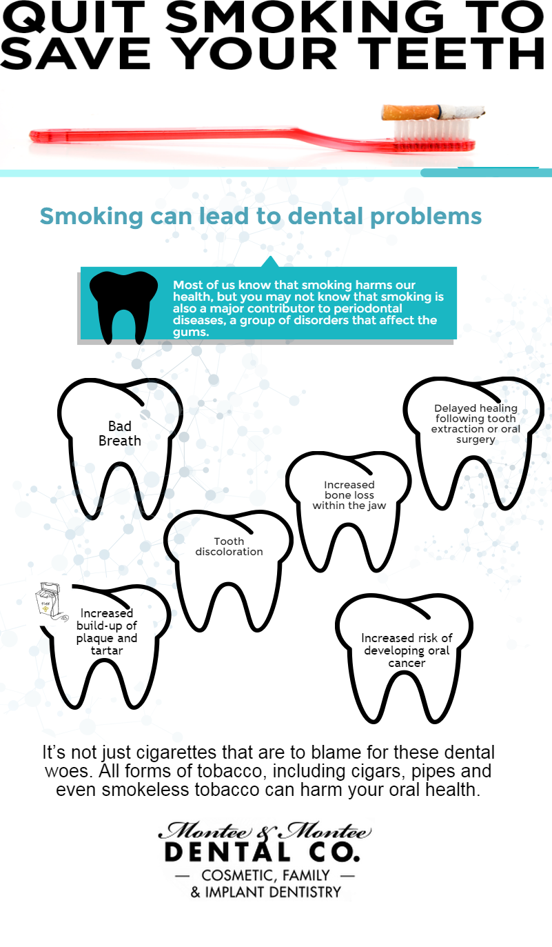 Quit Smoking Save Your Smile -Green Hills Dentist
