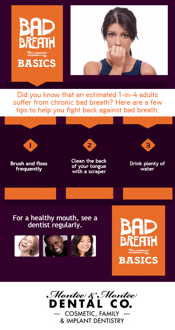 bad-breath-basics-montee-montee-dental-co