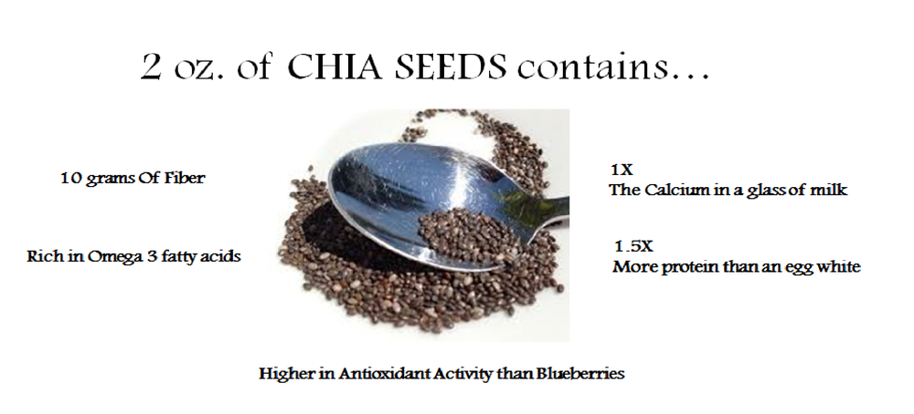Deetermined- chia seeds.png