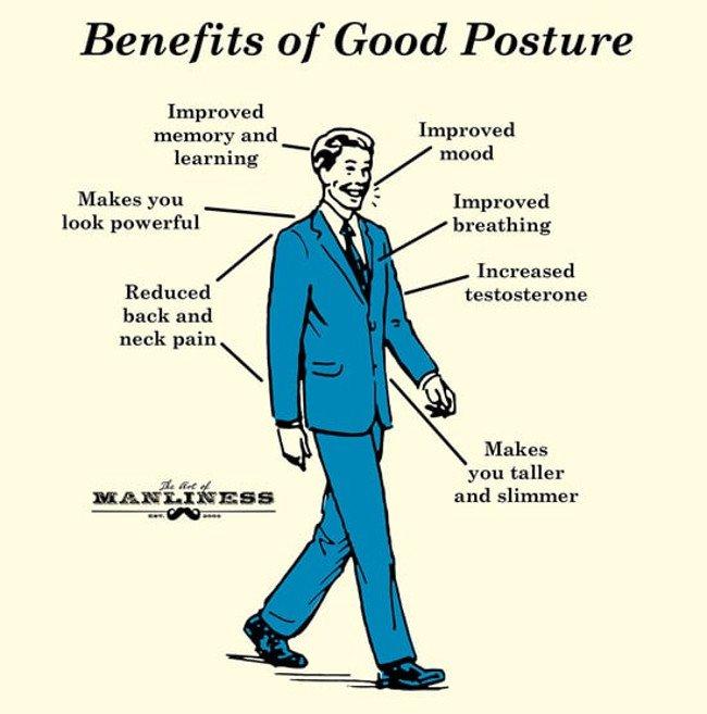 Benefits-of good posture.jpg