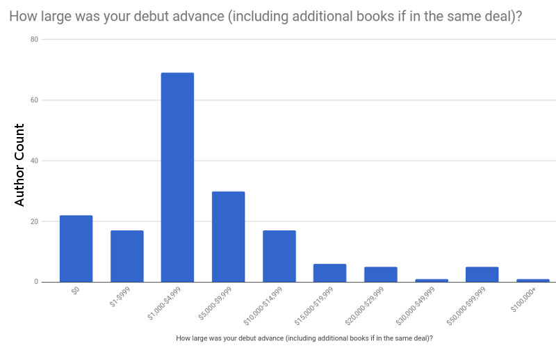 Q1 All author advances.jpg