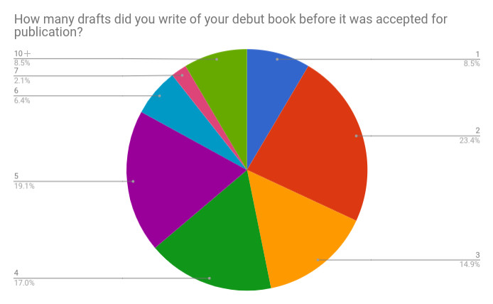 03 how many drafts ya book sold.jpg
