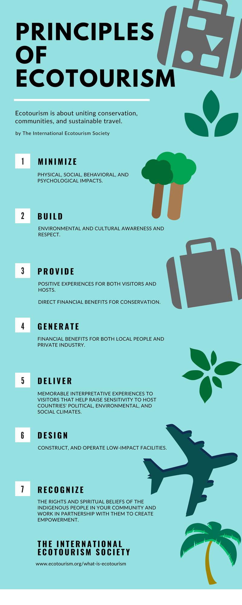 principles of ecotourism.png