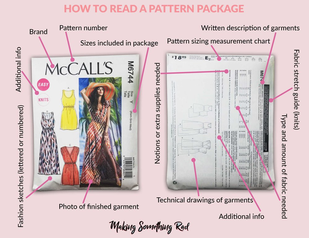 How-to-read-a-pattern-package.jpg