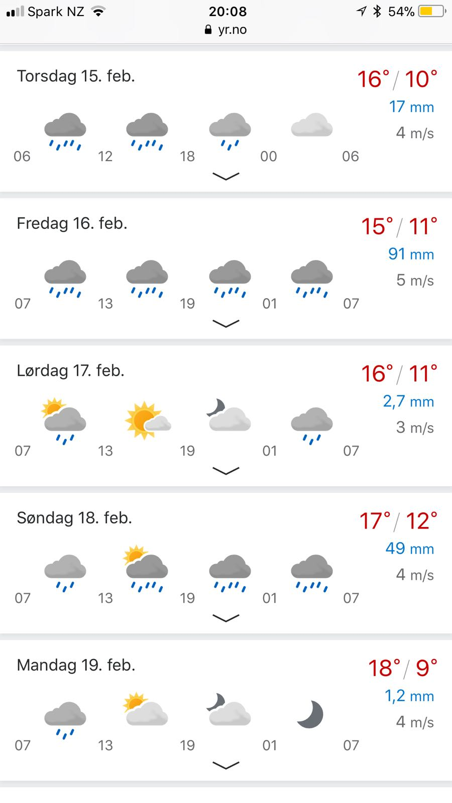 The forecast from my favourite Norwegan weather website (don't ask me why I use them, but they seem to be more accurate than anyone else).