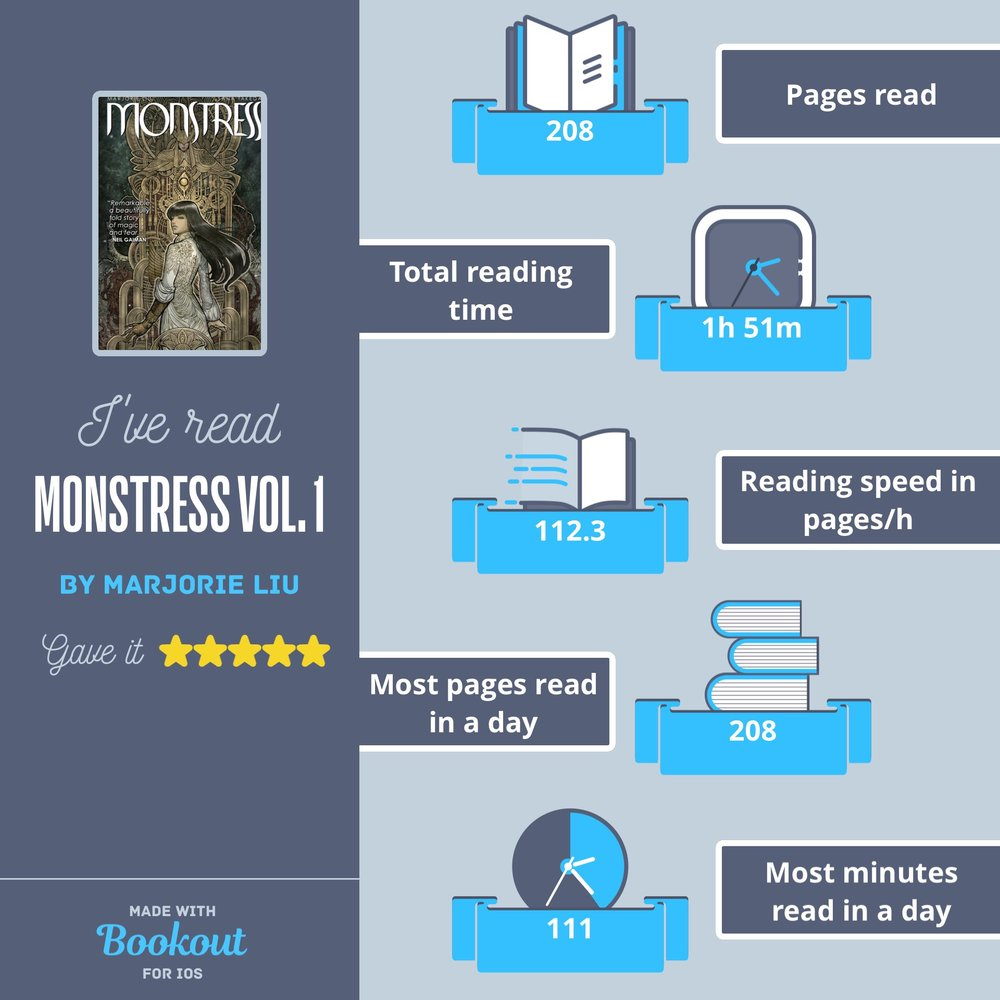 Monstress Vol.1 reading stats. Used the Bookout app for IOS