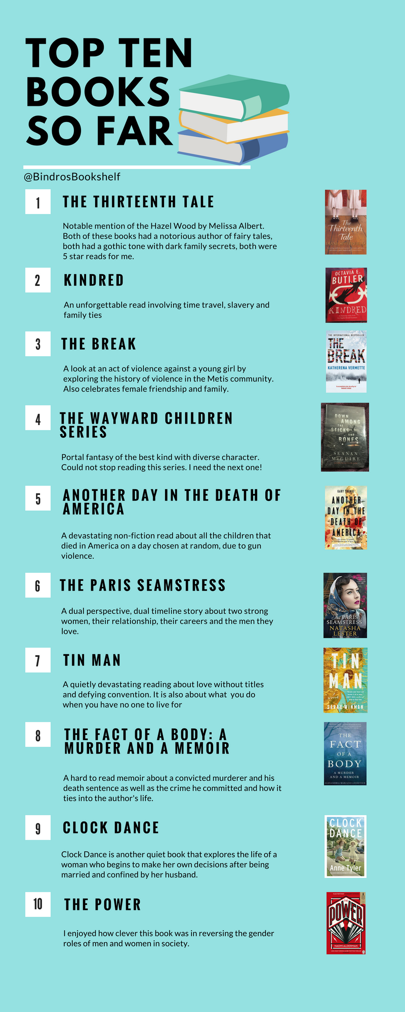 top ten books so far this year 2018.png