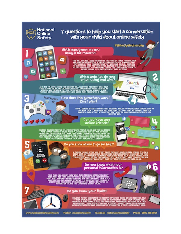 Seven Questions to Ask Your Child About `Online Safety