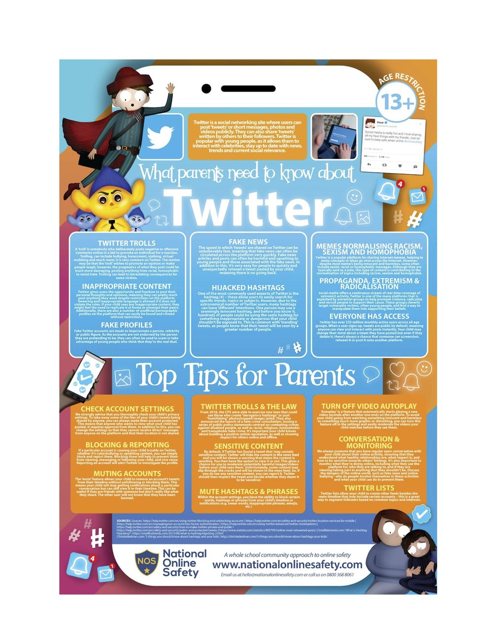 Advice for Parents About Children's Use of Twitter
