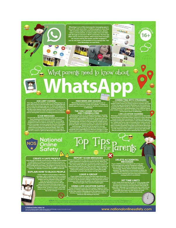 What Parents Need to Know About WhatsApp