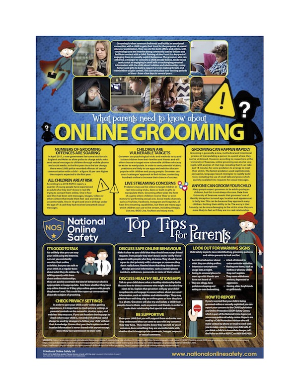 What Parents Need to Know About the Dangers of Online Grooming