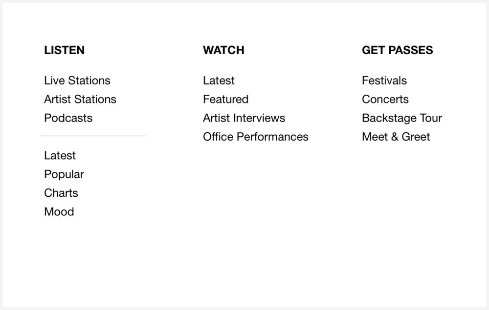 Figure 6.  Content organization.