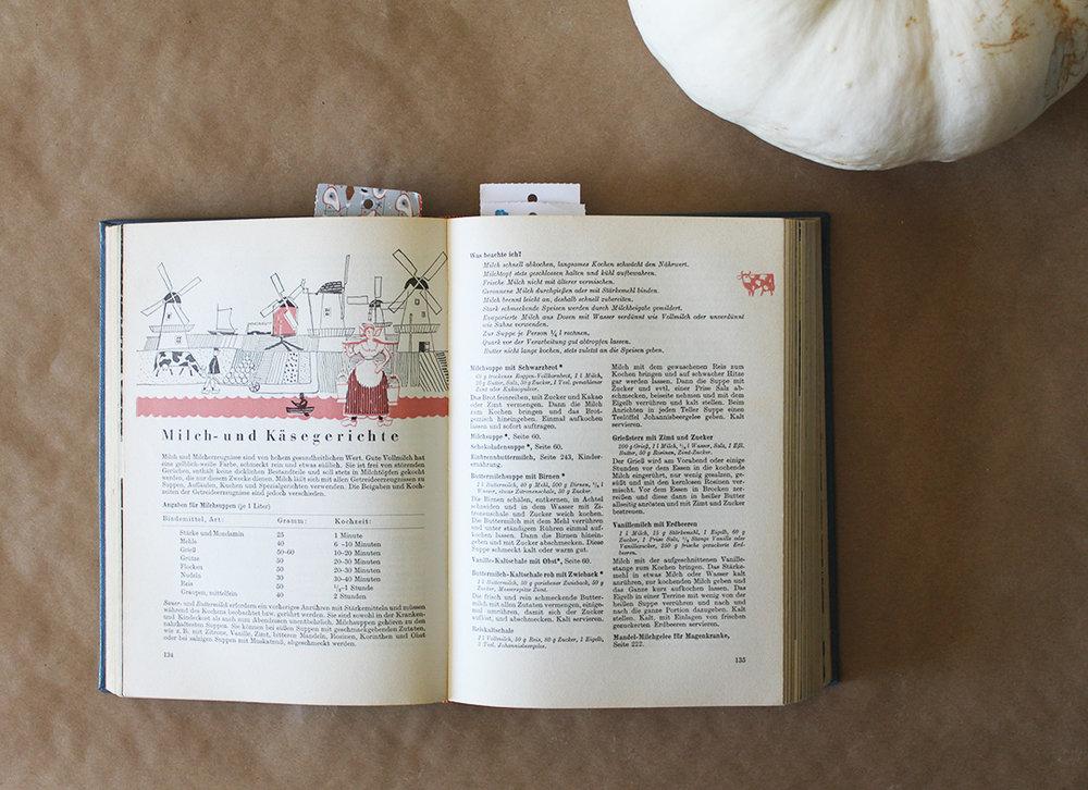 Diary recipes