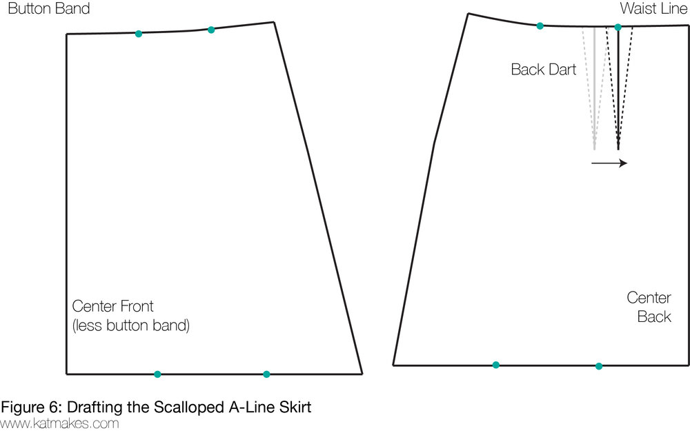 scalloped-skirt-measure divisions.jpg