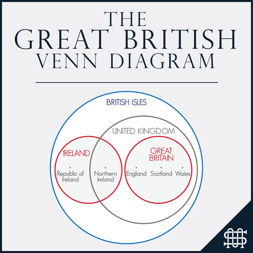 The Great British Venn Diagram Smart.png