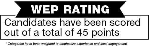 wep-rating.png