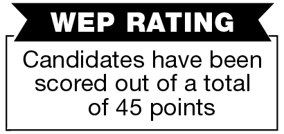 wep-rating-condensed.png