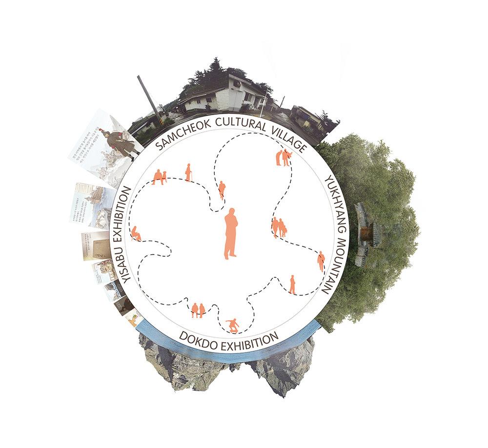 circulation diagram-1500rev.jpg