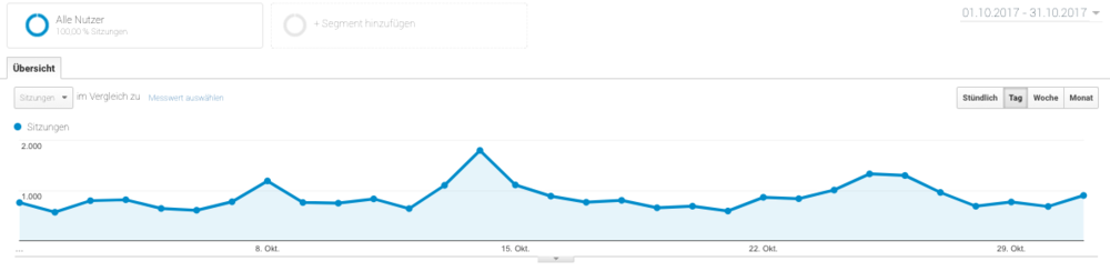 Pinterest Traffic Blog.png
