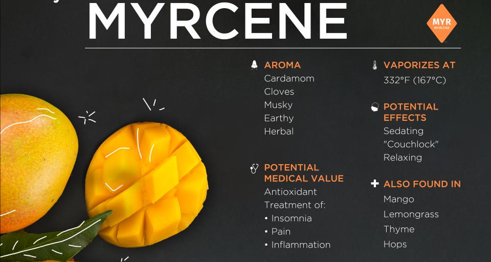 myrcene2.png
