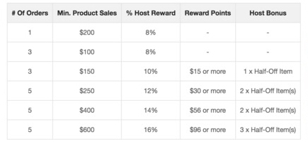 new_rewards_chart.jpg