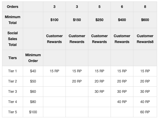 NEW-GB-Rewards.png