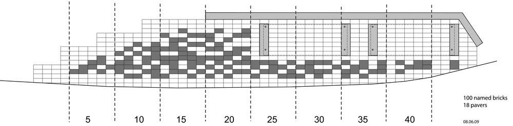 090810_bricks.jpg