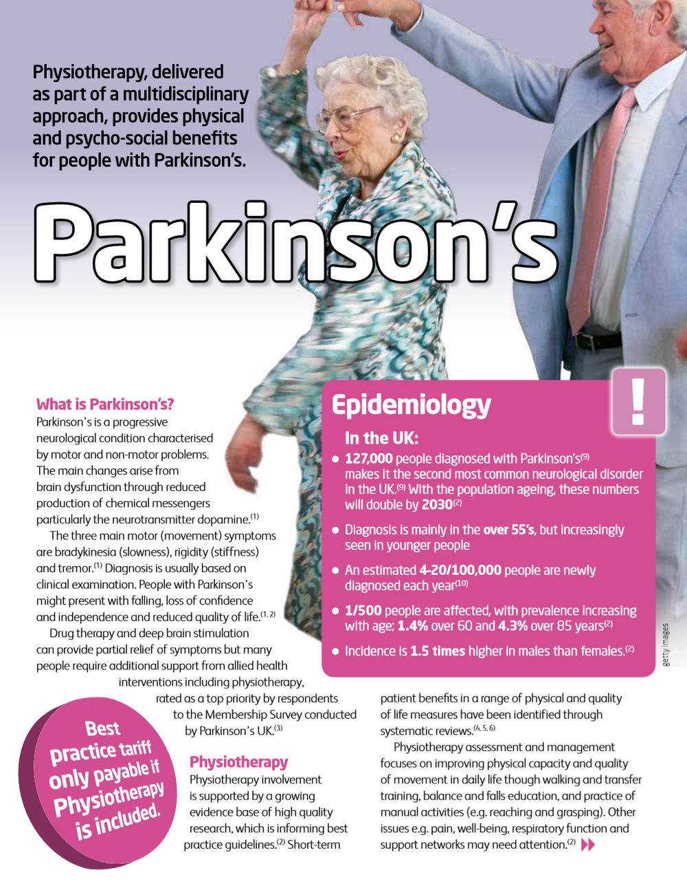 'Parkinson's Disease' Physiotherapy Works - Chartered Society of Physiotherapy