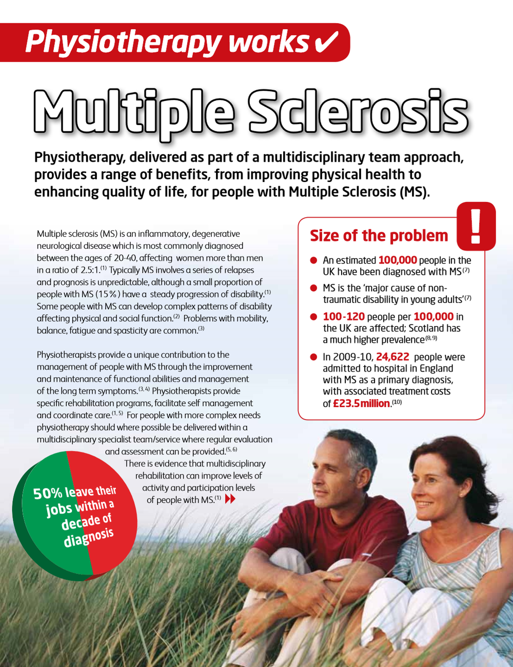'Multiple Sclerosis' Physiotherapy Works - Chartered Society of Physiotherapy