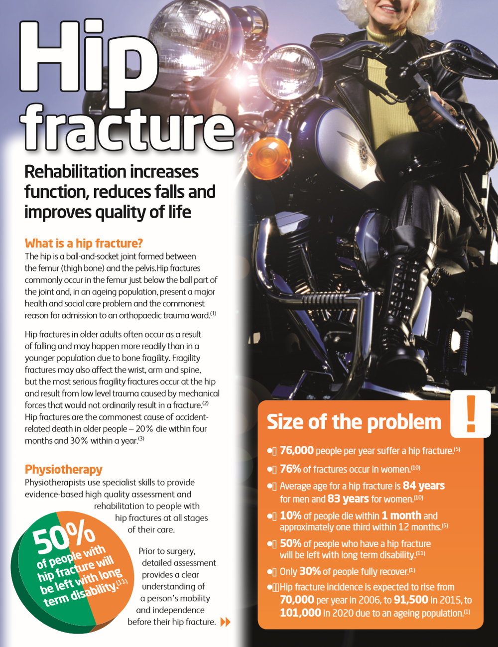 'Hip Fracture' Physiotherapy Works - Chartered Society of Physiotherapy