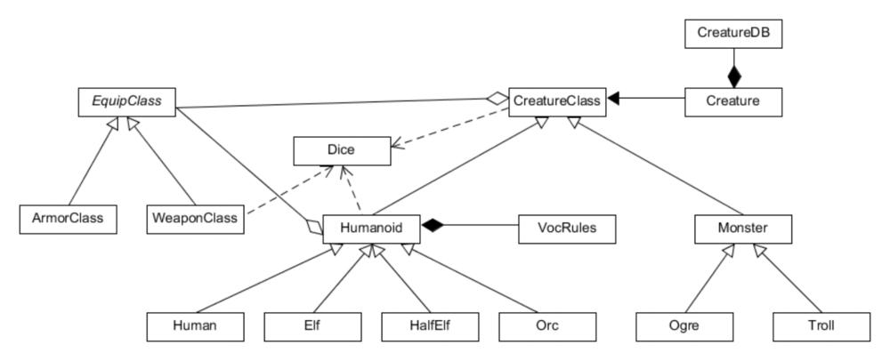 D&D Game - C++ Programmer