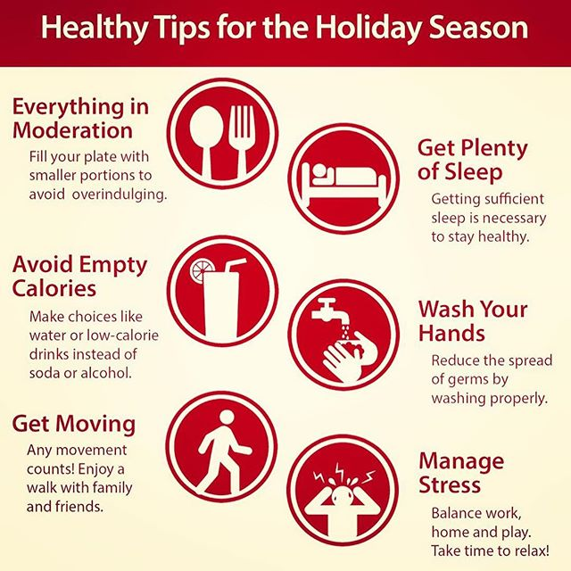 Holiday survival skills are a must... #holiday #healthyholidays