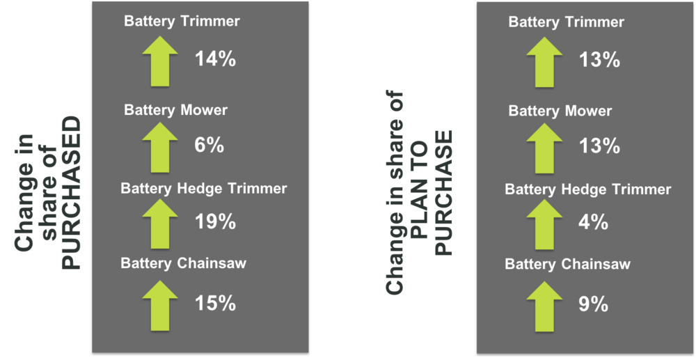 DIY OPE change in battery share.png