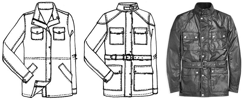 The Slim Parka pattern flat sketch, Corvus Jacket flat sketch, and Belstaff Roadmaster inspiration