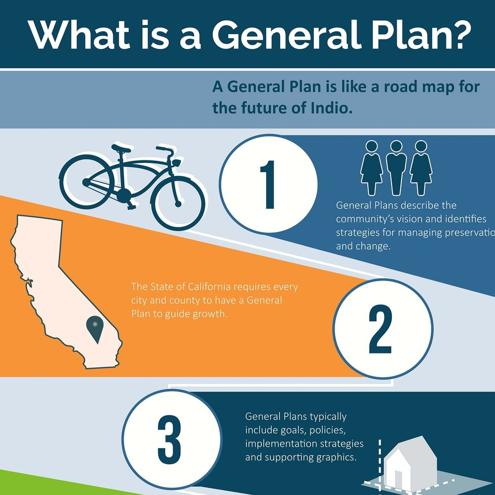 What is a General Plan Poster_INDIO_Reduced.jpg
