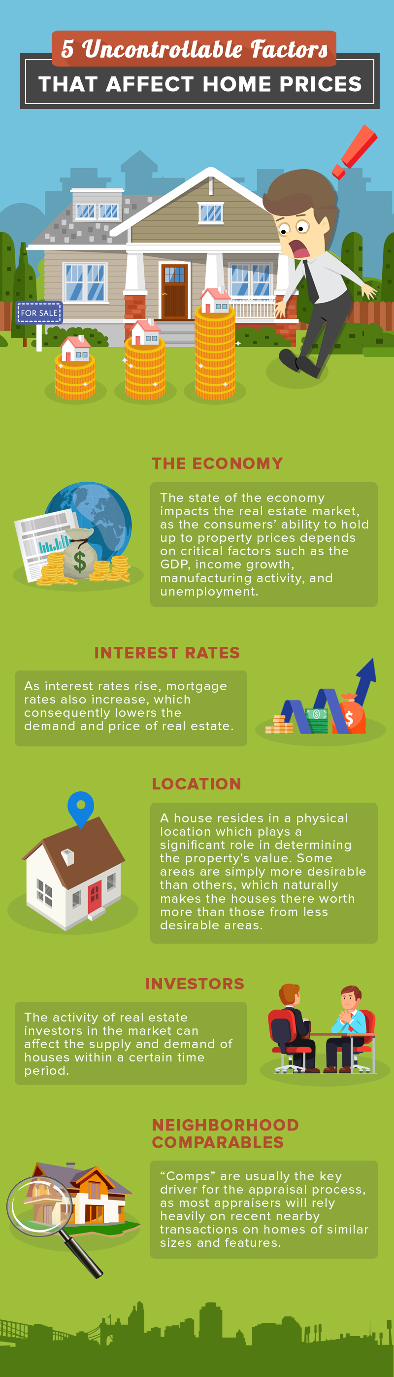 5 Uncontrollable Factors That Affect Home Prices