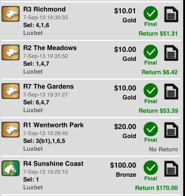 With consistent returns like this, RewardBet provides you confidence to Bet Better!