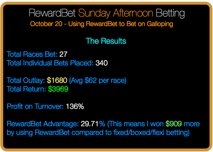 No Form. Just Using RewardBet and Following the 'Market Movers'. $909 More to Boot!