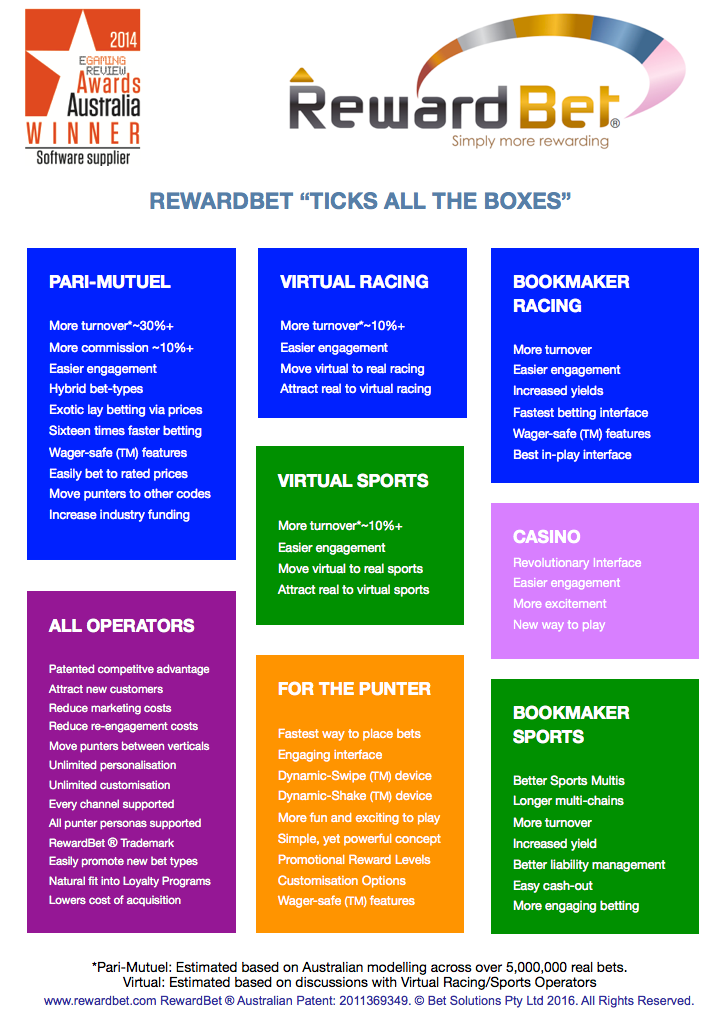 "RewardBet® is about as close to the ""perfect wagering"" product that one could expect. It provides benefits, not just for punters - all punters, but also for operators and even the ""industry"" as as whole, as it helps grow engagement and opportunity."